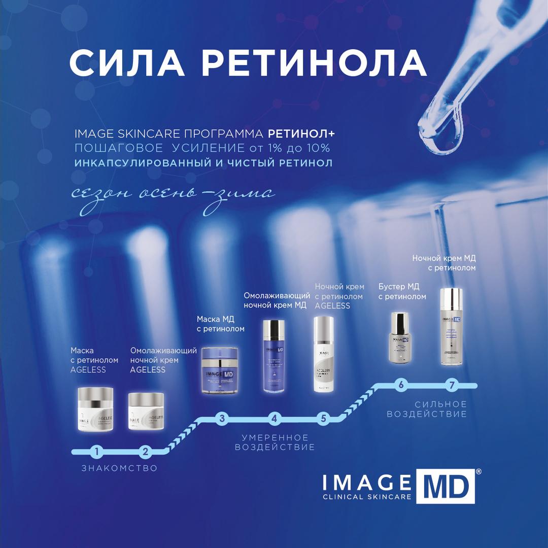 Программа использования косметики с ретинолом от IMAGE Skincare